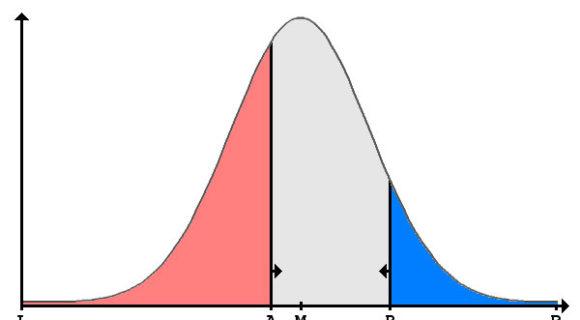 Incerteza estatística