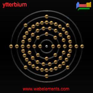 Ytterbium b-day