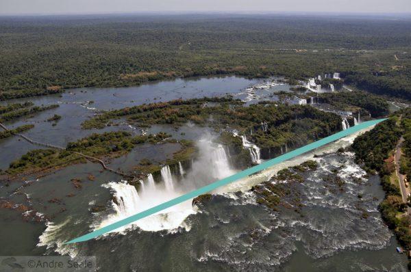 Cataratas do Iguaçu vista aérea - lado brasileiro