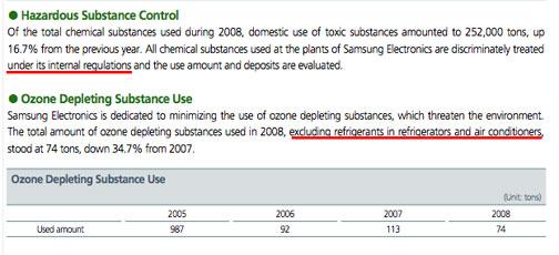 Relatório da Samsung - consumidores