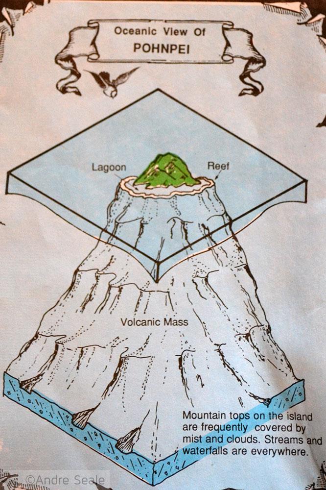 Mapa da formação geológica de Pohnpei - Micronésia