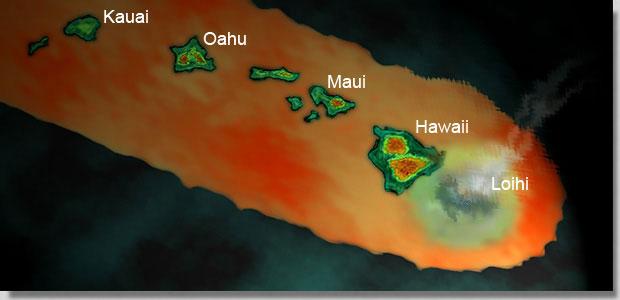Mapa geológico do Havaí