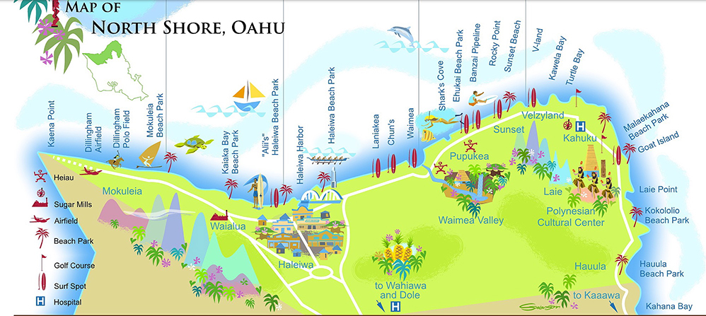 Mapa das praias do North Shore de Oahu