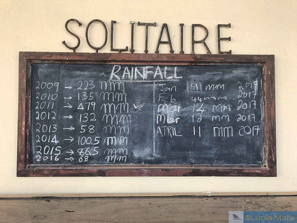 Solitaire rainfall
